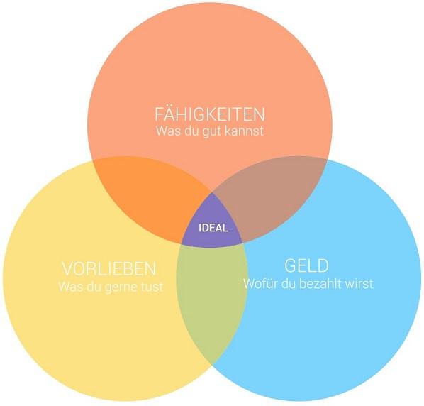icon selbstanalyse